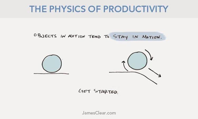 قانون نیوتن