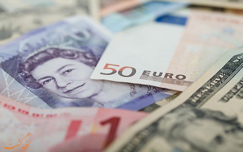 پول رایج در ترکیه در ترکیه