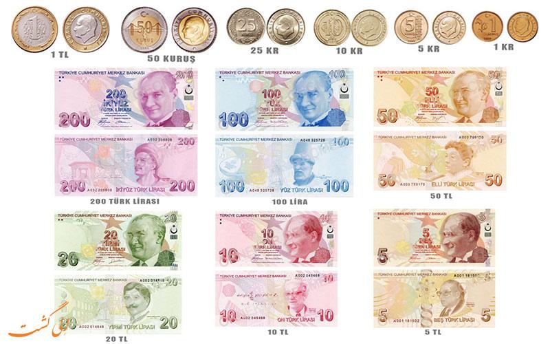 پول رایج ترکیه