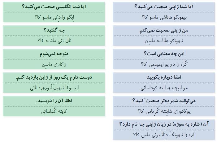 گفتگو در مورد زبان