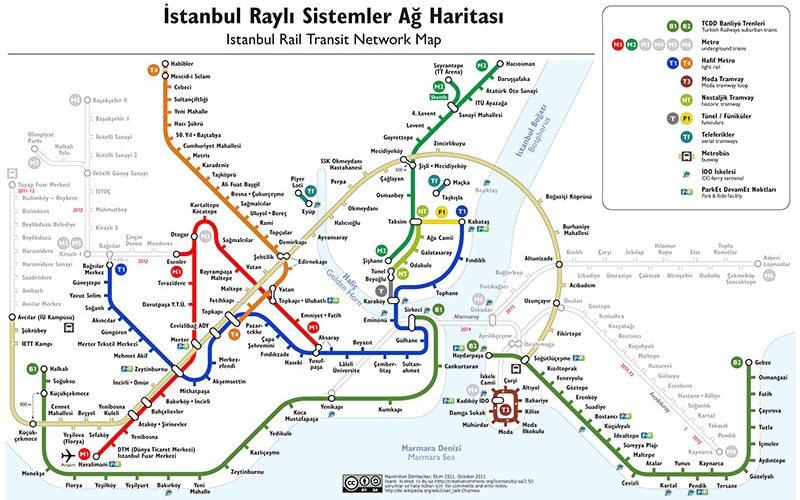 خطوط مترو
