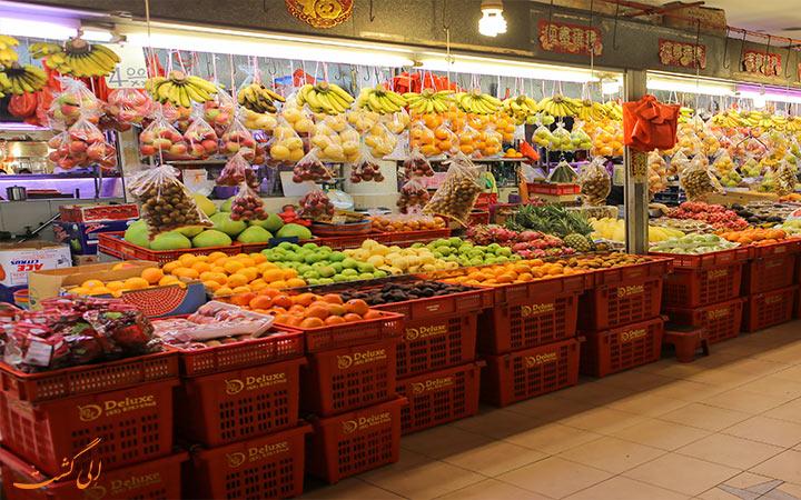 بازار تیونگ بارو