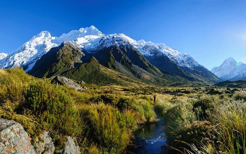 کوله گردی در نیوزلند