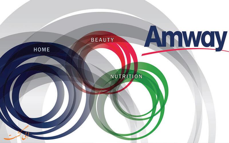 شرکت Amway