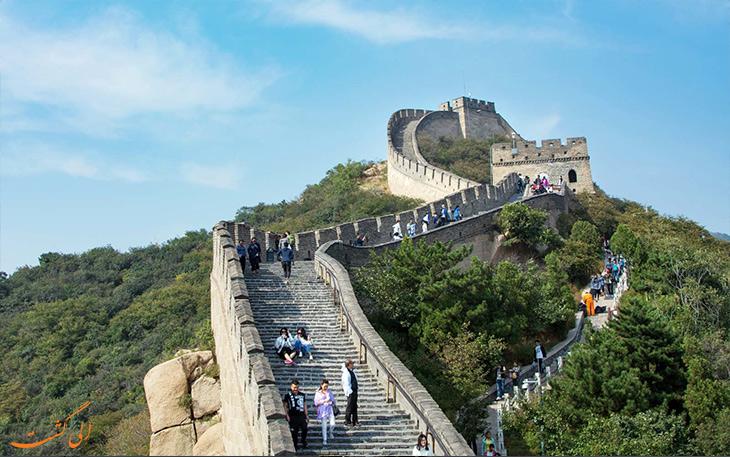 هوا در چین