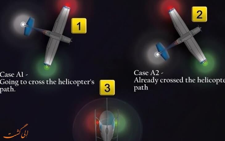 کاربرد چراغ های هواپیما