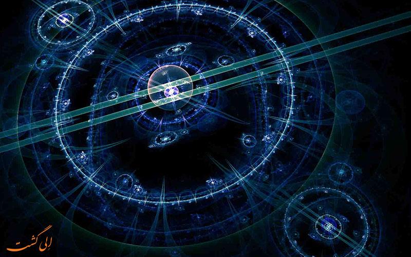 محاسبات فوتون ها