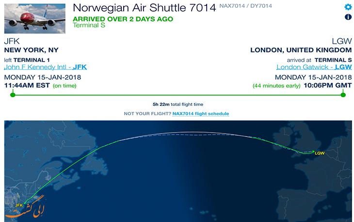 رکورد پرواز نیویورک به لندن