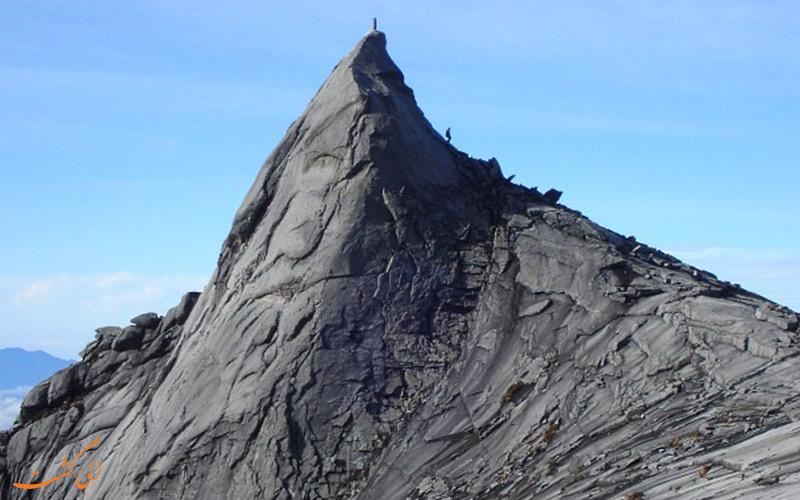 نمایی از کوه کینابالو