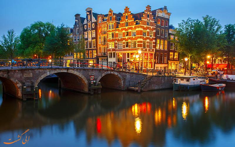 آب و هوای آمستردام