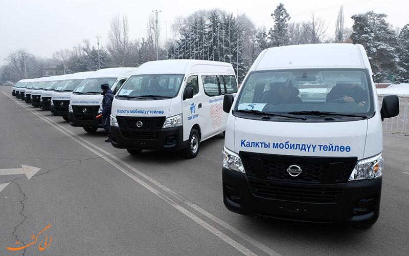 حمل و نقل در قرقیزستان