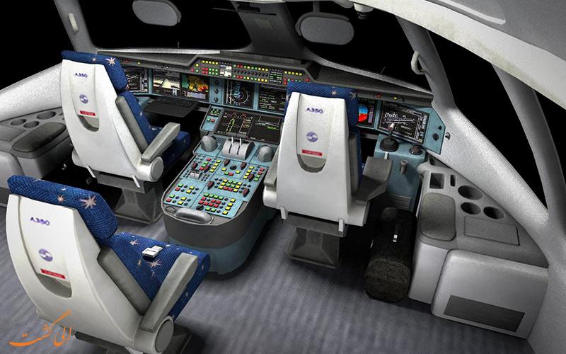 عرشه ی پروازی ایرباس آ 350