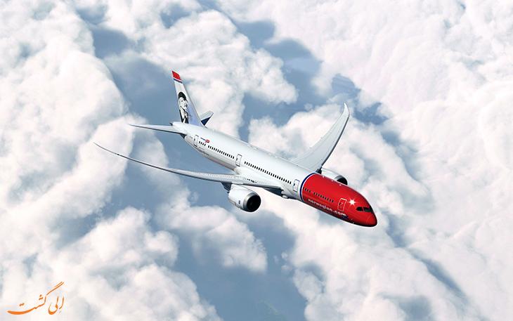 حداکثر سرعت هواپیما