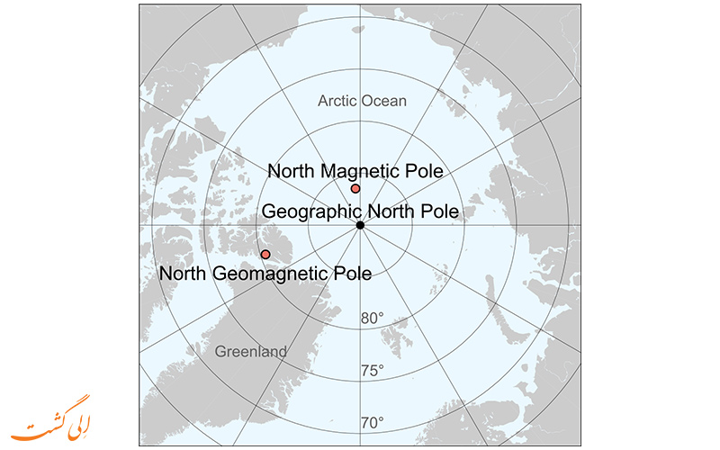 قطب شمال جغرافیایی- مغناطیسی | Geo-Magnetic North Pole