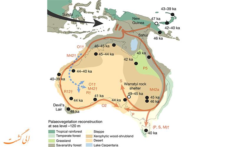 مسیر مهاجرت نخستین انسان ها به استرالیا