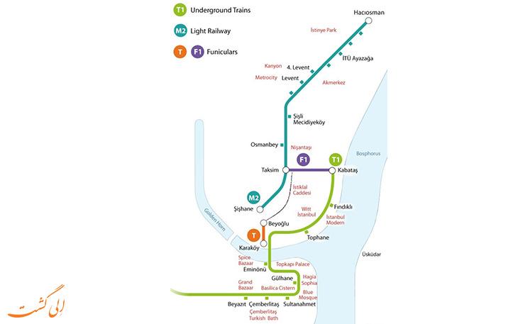 نقشه خطوط ریلی در استانبول