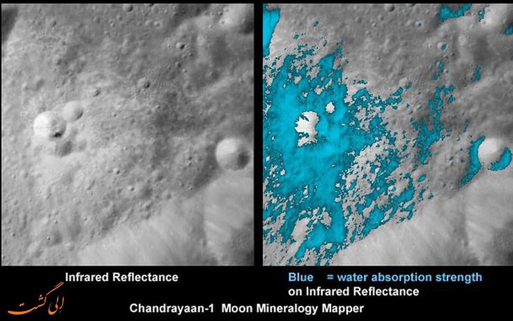 کشف آب در ماه