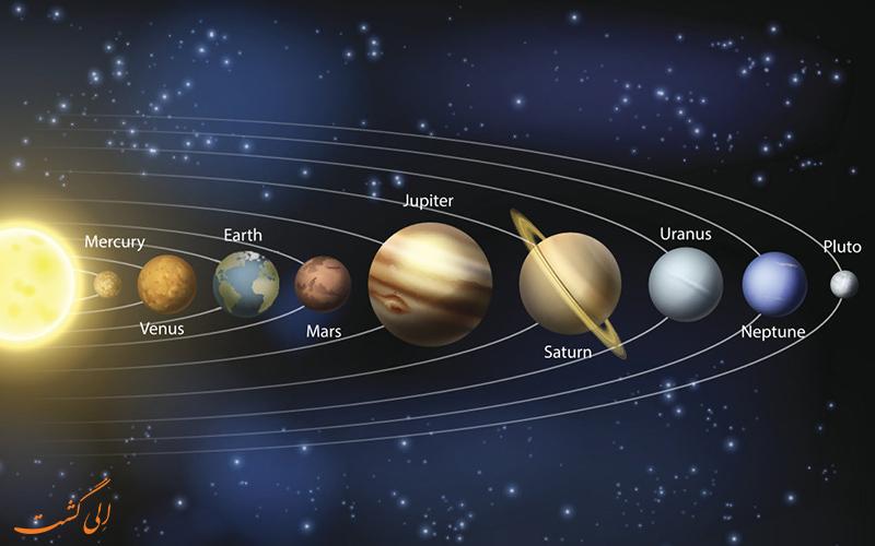 سیاره ها