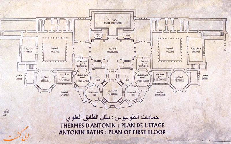 حمام های آنتونی کارتاژ