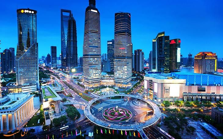 تجارت در چین