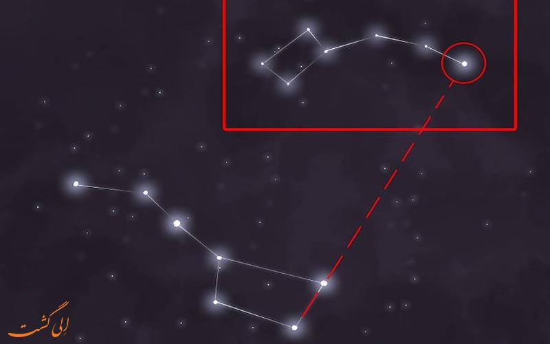 جهت-یابی-به-کمک-ستاره-قطبی