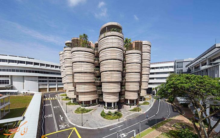 دانشگاه نانیانگ