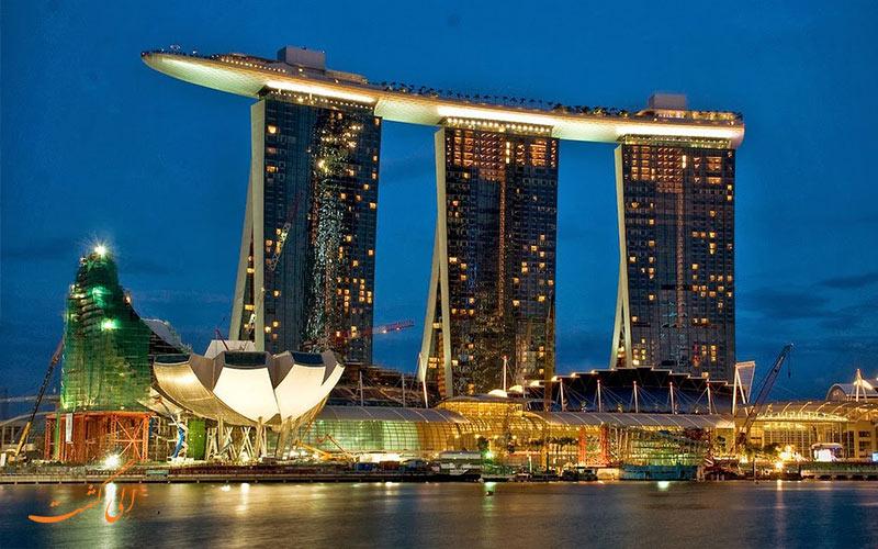 هتل های لوکس هنگ کنگ و پکن -هزینه سفر به چین