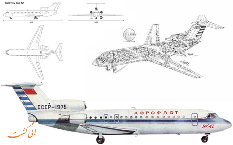 طراحی مدل هواپیمای یالکوو 42